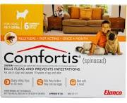 1-20comfortisdog