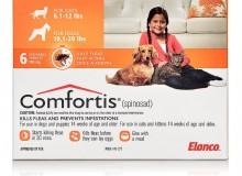 Comfortis 10-20lbs